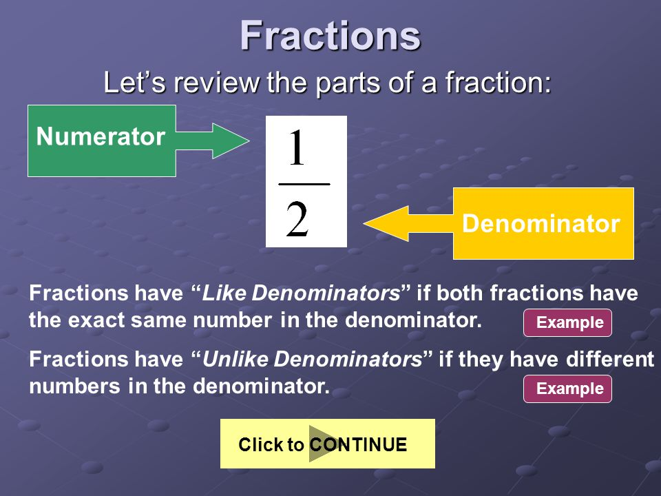 Fractions Let's review the parts of a fraction: Numerator Denominator Fractions have Like Denominators if both fractions have the exact same number in the denominator.
