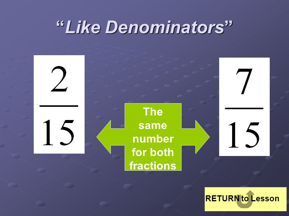 Like Denominators The same number for both fractions RETURN to Lesson