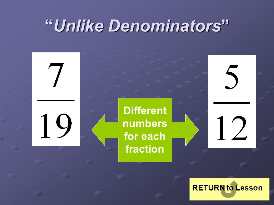 Unlike Denominators Different numbers for each fraction RETURN to Lesson
