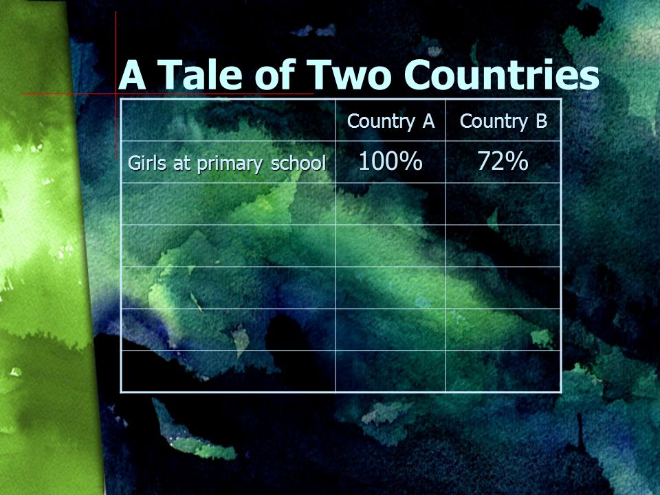 Country A Country B A Tale of Two Countries
