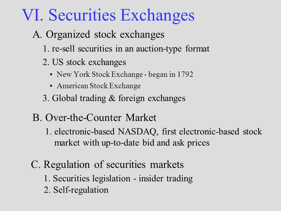 VI. Securities Exchanges A. Organized stock exchanges 1.