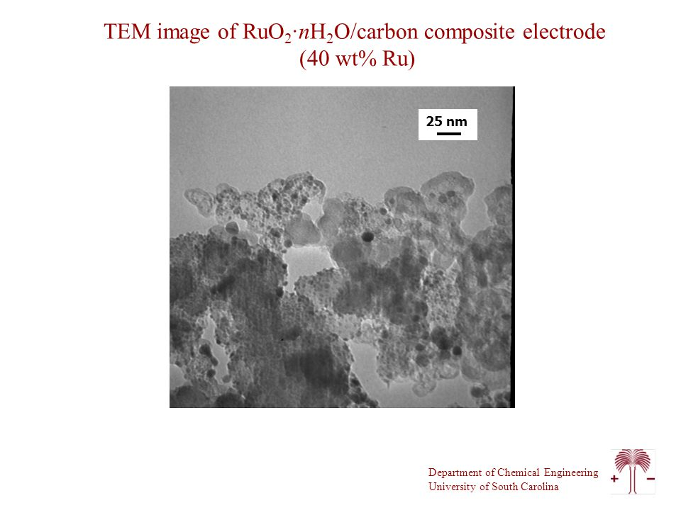 Department of Chemical Engineering University of South Carolina TEM image of RuO 2 ·nH 2 O/carbon composite electrode (40 wt% Ru) 25 nm