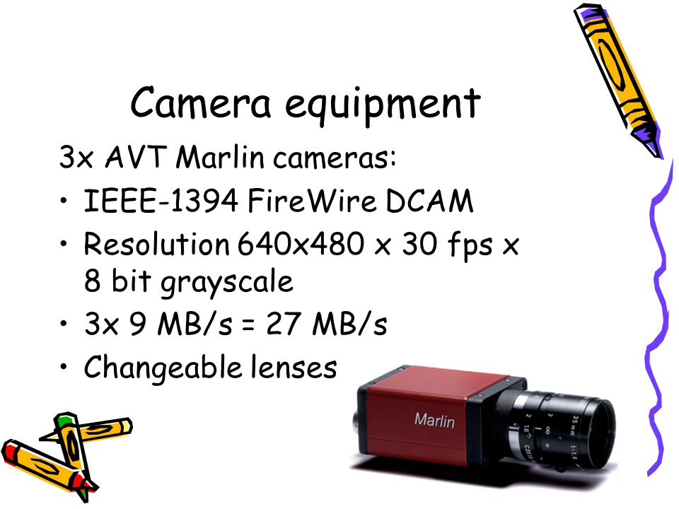 Camera equipment 3x AVT Marlin cameras: IEEE-1394 FireWire DCAM Resolution 640x480 x 30 fps x 8 bit grayscale 3x 9 MB/s = 27 MB/s Changeable lenses