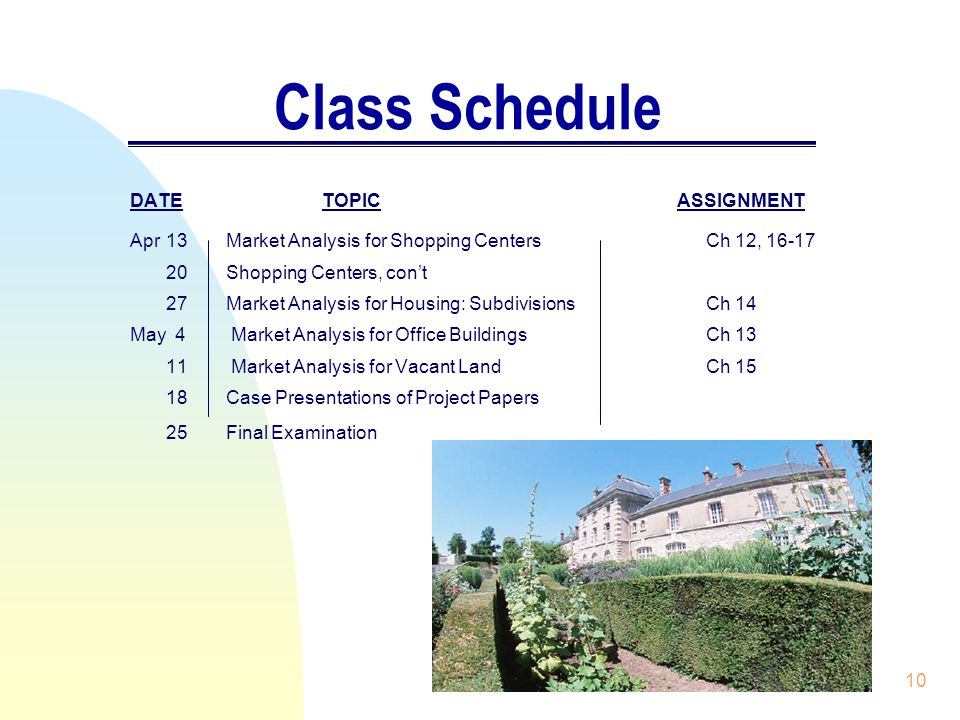 10 Class Schedule DATETOPIC ASSIGNMENT Apr13Market Analysis for Shopping CentersCh 12, Shopping Centers, con't 27Market Analysis for Housing: SubdivisionsCh 14 May 4 Market Analysis for Office BuildingsCh Market Analysis for Vacant Land Ch 15 18Case Presentations of Project Papers 25Final Examination