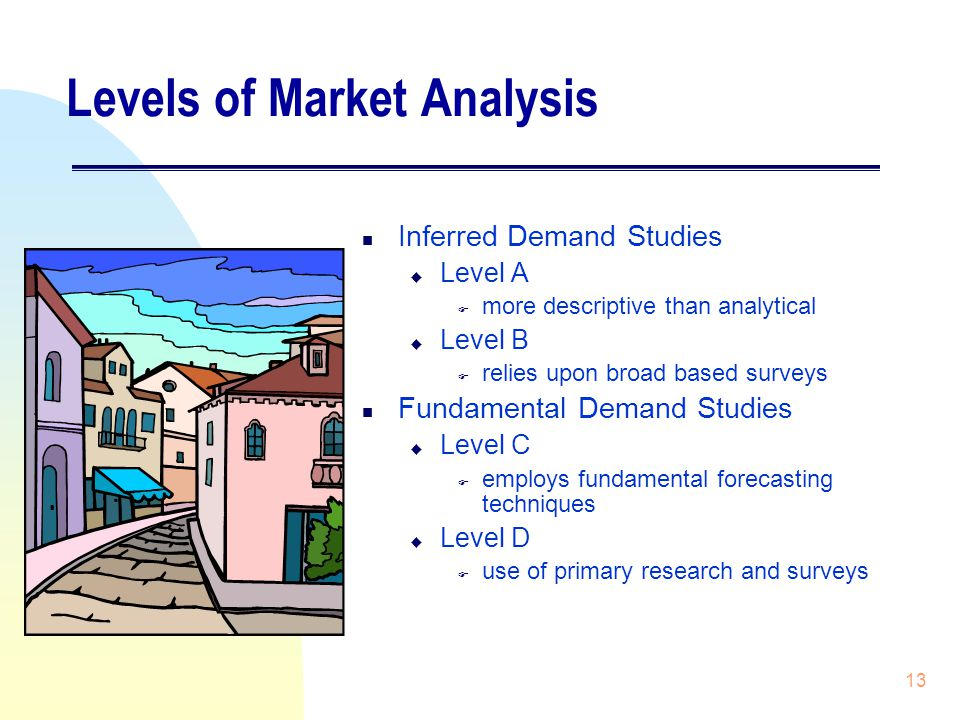 13 Levels of Market Analysis n Inferred Demand Studies u Level A F more descriptive than analytical u Level B F relies upon broad based surveys n Fundamental Demand Studies u Level C F employs fundamental forecasting techniques u Level D F use of primary research and surveys