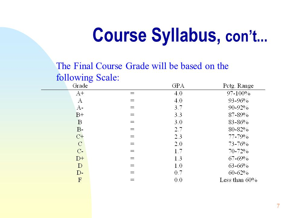 7 Course Syllabus, con't... The Final Course Grade will be based on the following Scale: