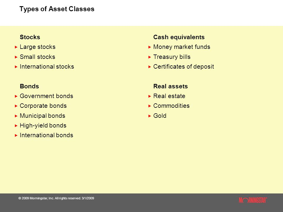 Types of Asset Classes © 2009 Morningstar, Inc. All rights reserved.