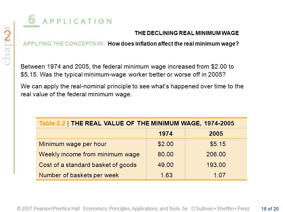 The KeyPrinciplesof Economics F ERNANDO Q UIJANO, Y VONN Q UIJANO, K YLE T HIEL & A PARNA S UBRAMANIAN PREPARED BY: © 2007 Pearson/Prentice Hall Economics: - ppt download - 웹