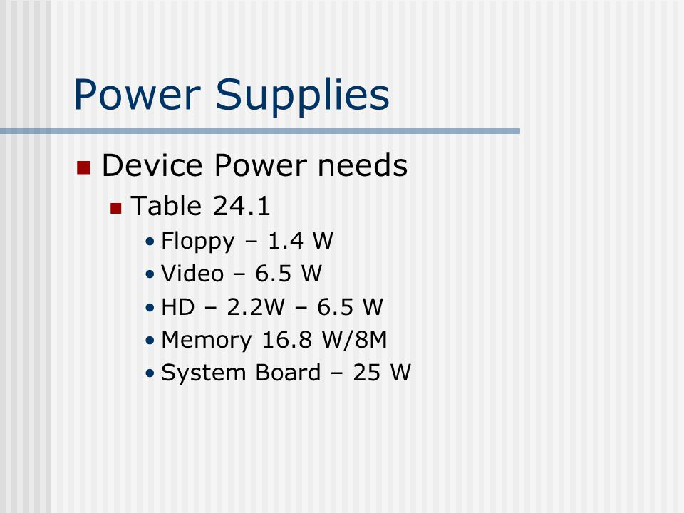Power Supplies Device Power needs Table 24.1 Floppy – 1.4 W Video – 6.5 W HD – 2.2W – 6.5 W Memory 16.8 W/8M System Board – 25 W