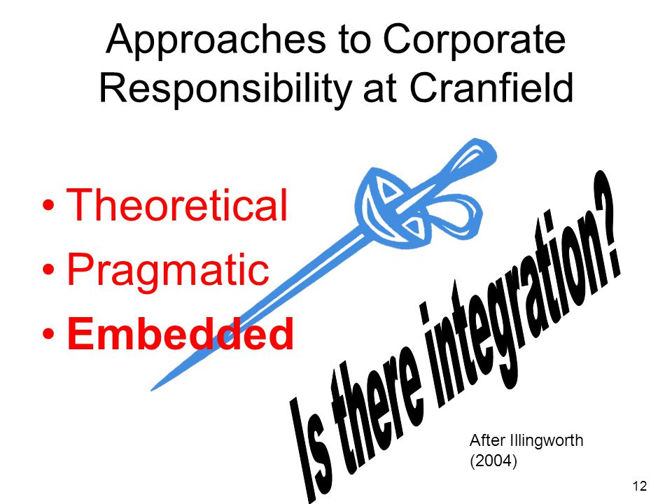 12 Approaches to Corporate Responsibility at Cranfield Theoretical Pragmatic Embedded After Illingworth (2004)