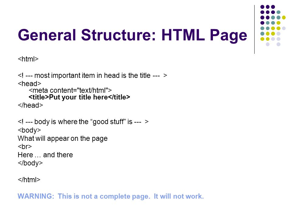 General Structure: HTML Page Put your title here What will appear on the page Here … and there WARNING: This is not a complete page.