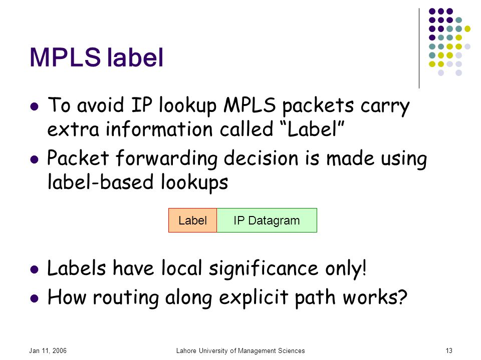 Jan 11, 2006Lahore University of Management Sciences13 MPLS label To avoid IP lookup MPLS packets carry extra information called Label Packet forwarding decision is made using label-based lookups Labels have local significance only.