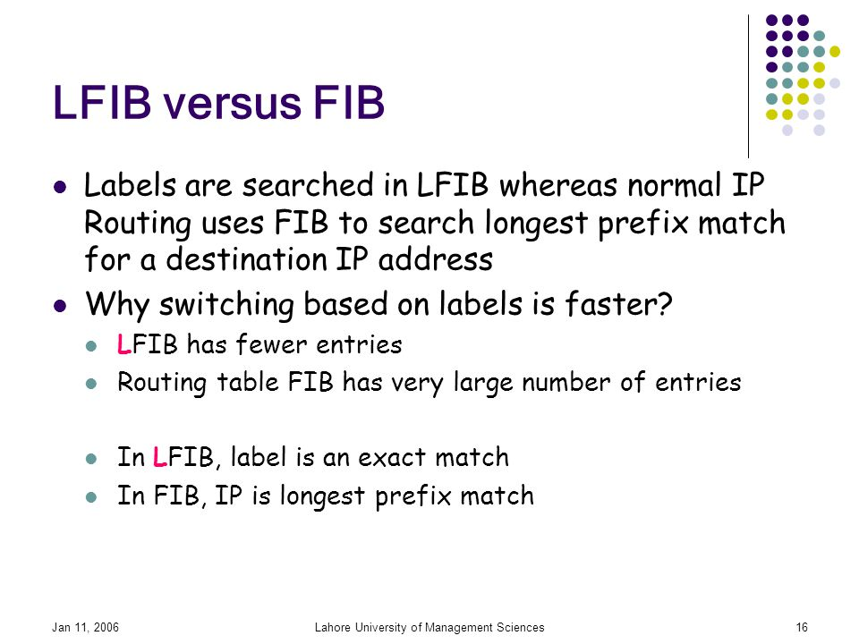 Jan 11, 2006Lahore University of Management Sciences16 LFIB versus FIB Labels are searched in LFIB whereas normal IP Routing uses FIB to search longest prefix match for a destination IP address Why switching based on labels is faster.