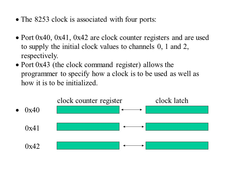  The 8253 clock is associated with four ports:  Port 0x40, 0x41, 0x42 are clock counter registers and are used to supply the initial clock values to channels 0, 1 and 2, respectively.
