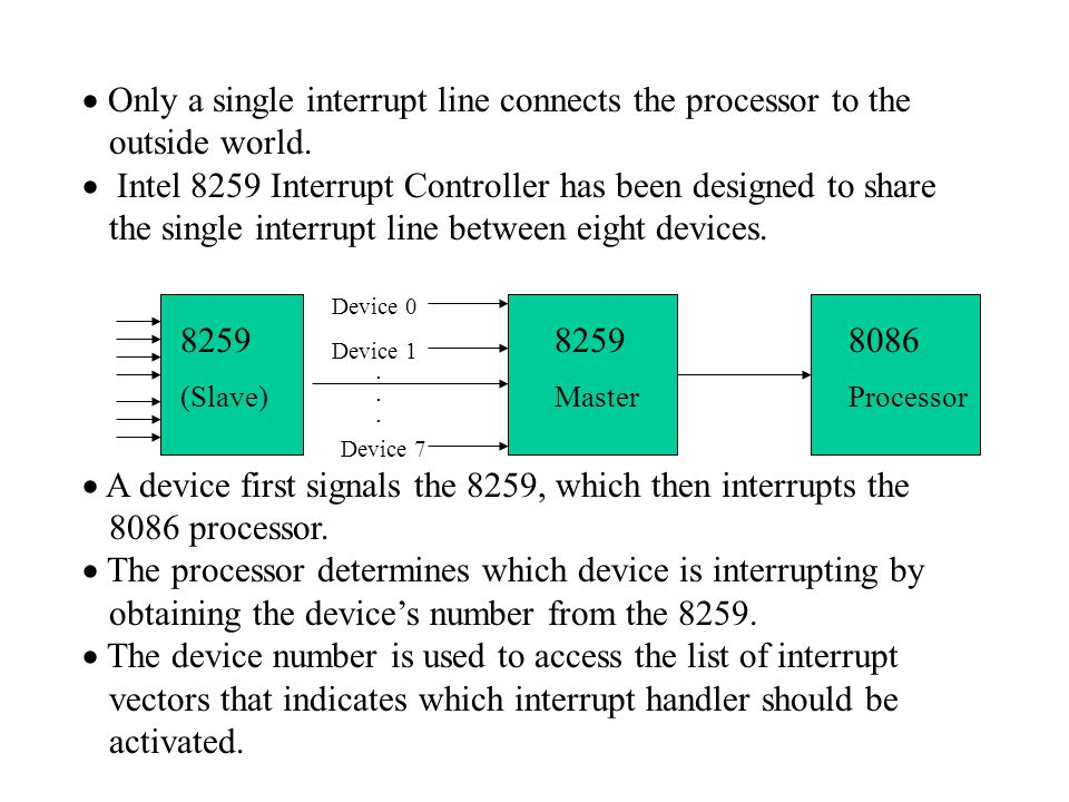  Only a single interrupt line connects the processor to the outside world.