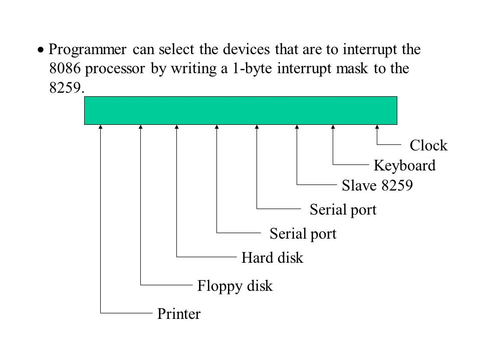  Programmer can select the devices that are to interrupt the 8086 processor by writing a 1-byte interrupt mask to the 8259.