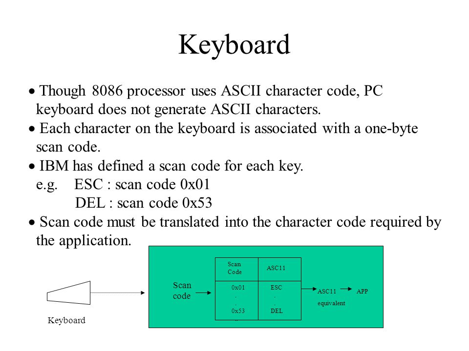 Keyboard  Though 8086 processor uses ASCII character code, PC keyboard does not generate ASCII characters.