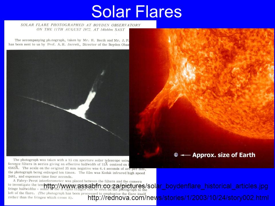 The Effects of Solar Flares on the Ionospheres of Earth and