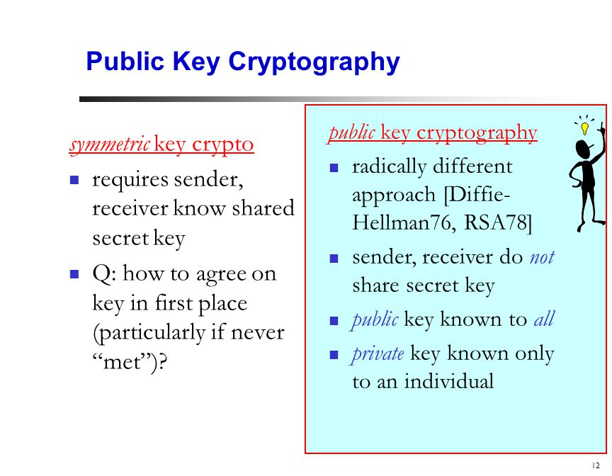12 Public Key Cryptography symmetric key crypto requires sender, receiver know shared secret key Q: how to agree on key in first place (particularly if never met ).