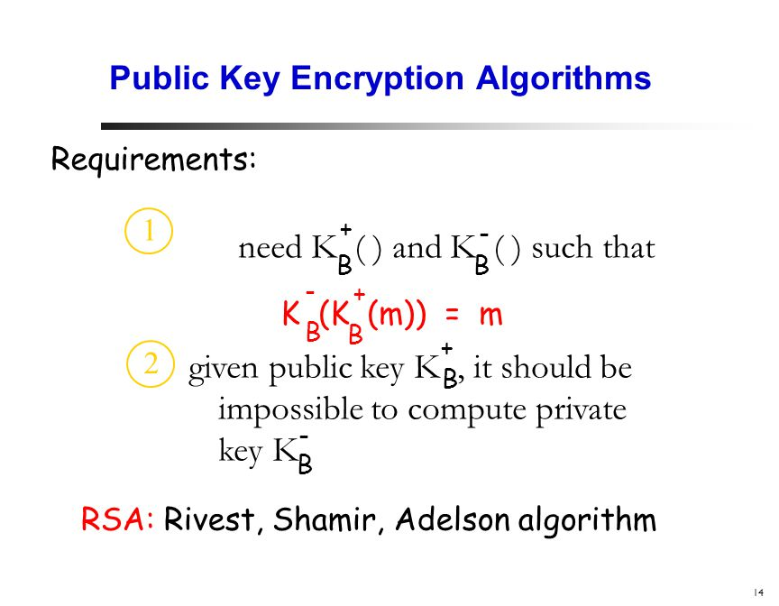 14 Public Key Encryption Algorithms need K ( ) and K ( ) such that BB given public key K, it should be impossible to compute private key K B B Requirements: 1 2 RSA: Rivest, Shamir, Adelson algorithm + - K (K (m)) = m B B