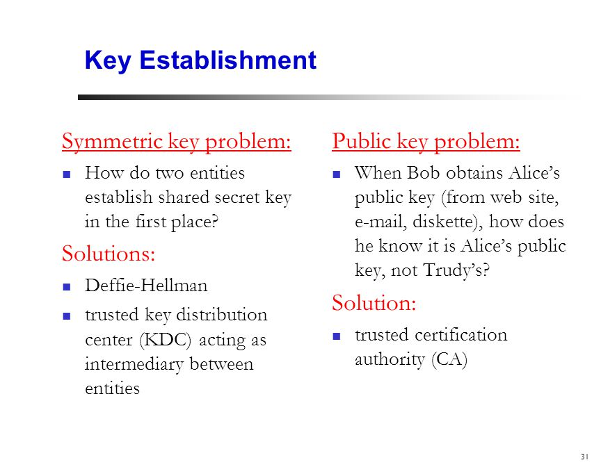 31 Key Establishment Symmetric key problem: How do two entities establish shared secret key in the first place.