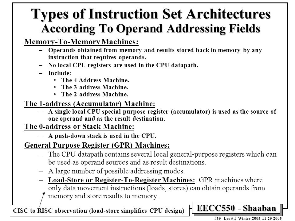 EECC550 - Shaaban #39 Lec # 1 Winter Types of Instruction Set Architectures According To Operand Addressing Fields Memory-To-Memory Machines: –Operands obtained from memory and results stored back in memory by any instruction that requires operands.