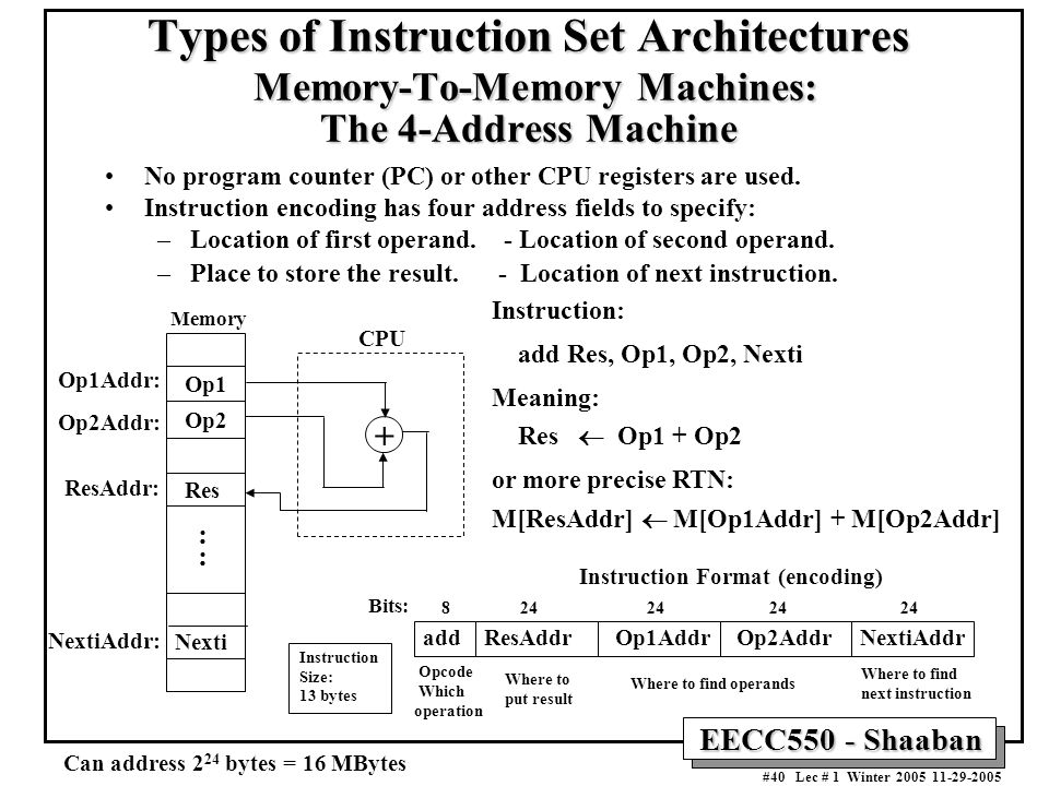 EECC550 - Shaaban #40 Lec # 1 Winter Types of Instruction Set Architectures Memory-To-Memory Machines: The 4-Address Machine No program counter (PC) or other CPU registers are used.