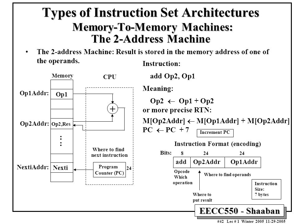 EECC550 - Shaaban #42 Lec # 1 Winter The 2-address Machine: Result is stored in the memory address of one of the operands.