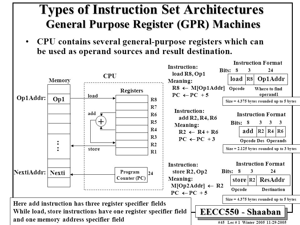 EECC550 - Shaaban #45 Lec # 1 Winter CPU contains several general-purpose registers which can be used as operand sources and result destination.