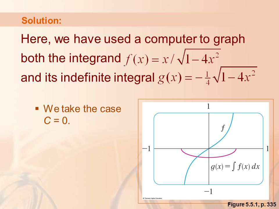 Solution: Here, we have used a computer to graph both the integrand and its indefinite integral  We take the case C = 0.