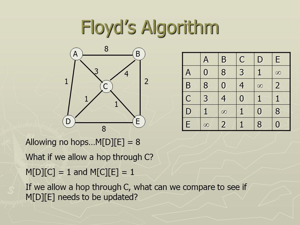 floyds algorithm in c