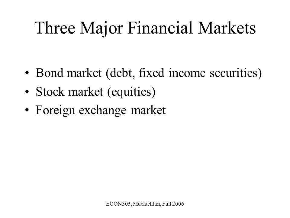 ECON305, Maclachlan, Fall 2006 Three Major Financial Markets Bond market (debt, fixed income securities) Stock market (equities) Foreign exchange market