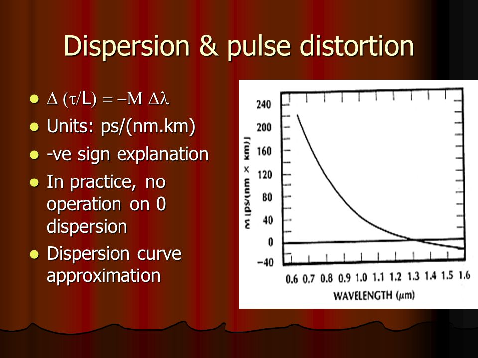 Dispersion & pulse distortion  L   L  Units: ps/(nm.km) Units: ps/(nm.km) -ve sign explanation -ve sign explanation In practice, no operation on 0 dispersion In practice, no operation on 0 dispersion Dispersion curve approximation Dispersion curve approximation