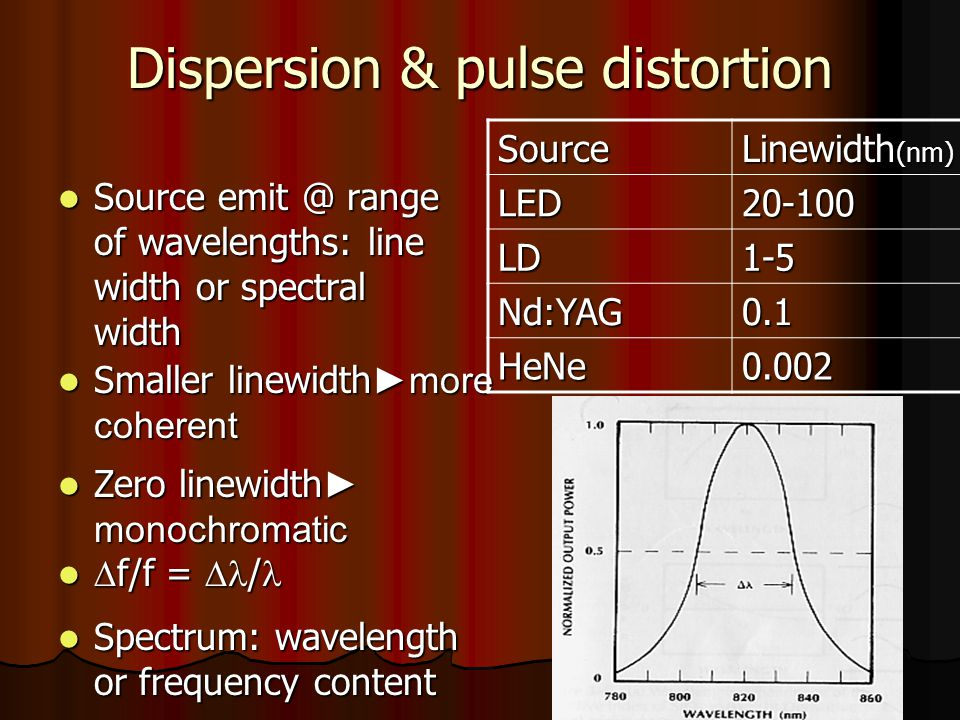 Dispersion & pulse distortion Source range of wavelengths: line width or spectral width Source range of wavelengths: line width or spectral width Smaller linewidth ►more coherent Smaller linewidth ►more coherent Zero linewidth ► monochromatic Zero linewidth ► monochromaticSource Linewidth (nm) LED LD1-5 Nd:YAG0.1 HeNe0.002  f/f =  /  f/f =  / Spectrum: wavelength or frequency content Spectrum: wavelength or frequency content