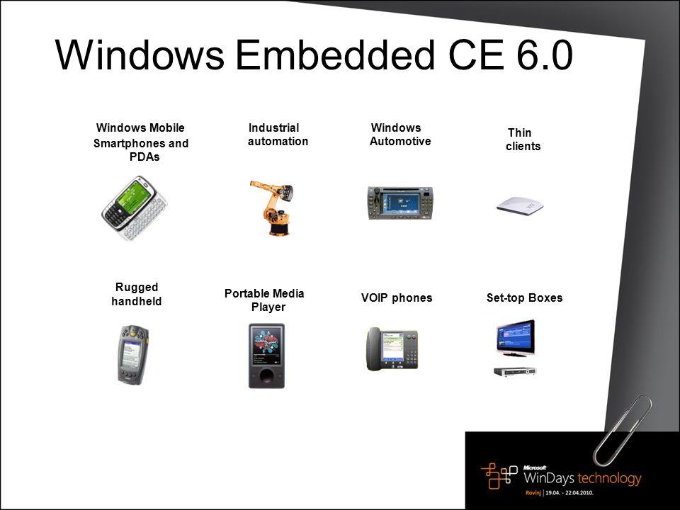 Introduction to Windows Embedded Szanya Zsolt & Rózsa