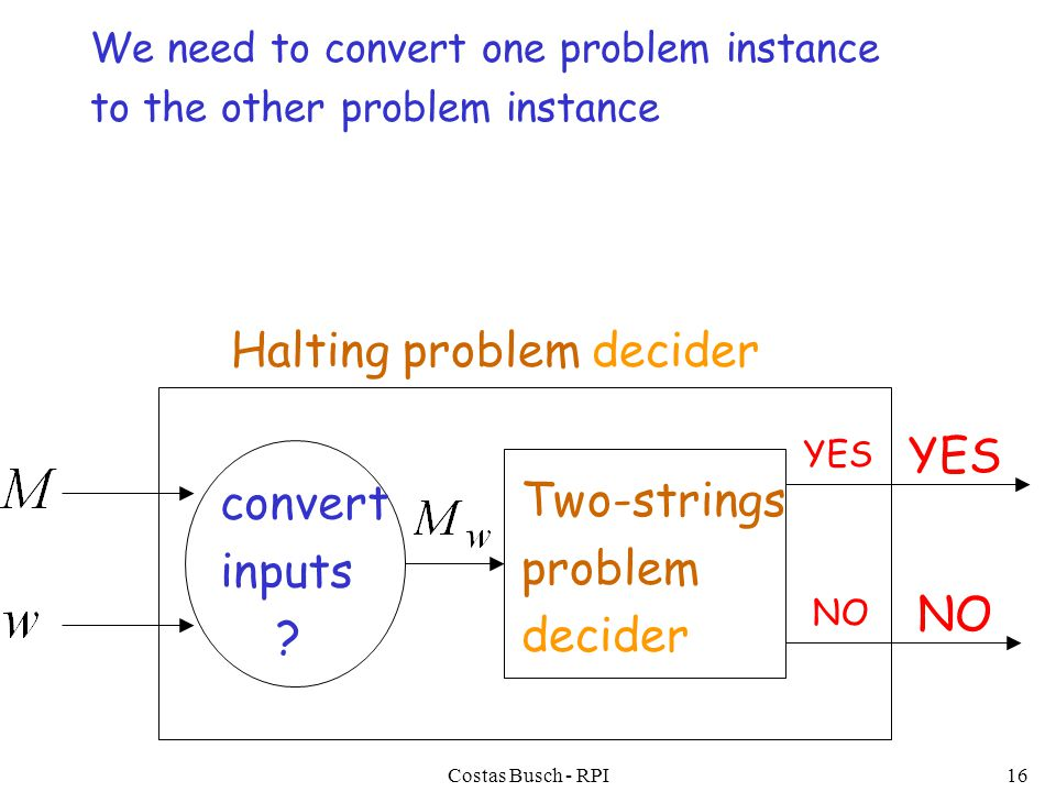 Costas Busch - RPI16 YES NO YES NO Halting problem decider Two-strings problem decider We need to convert one problem instance to the other problem instance convert inputs