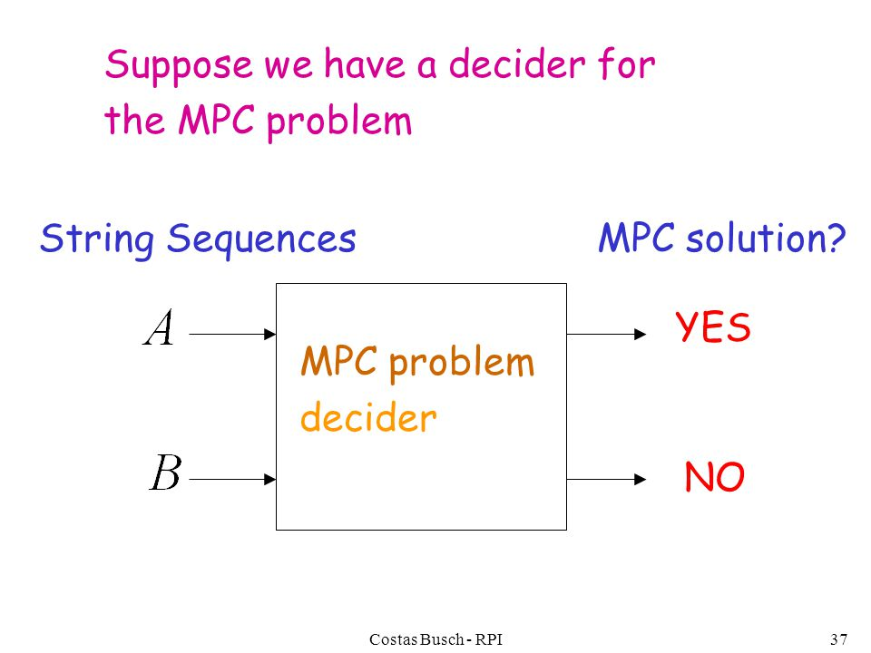 Costas Busch - RPI37 Suppose we have a decider for the MPC problem MPC solution.
