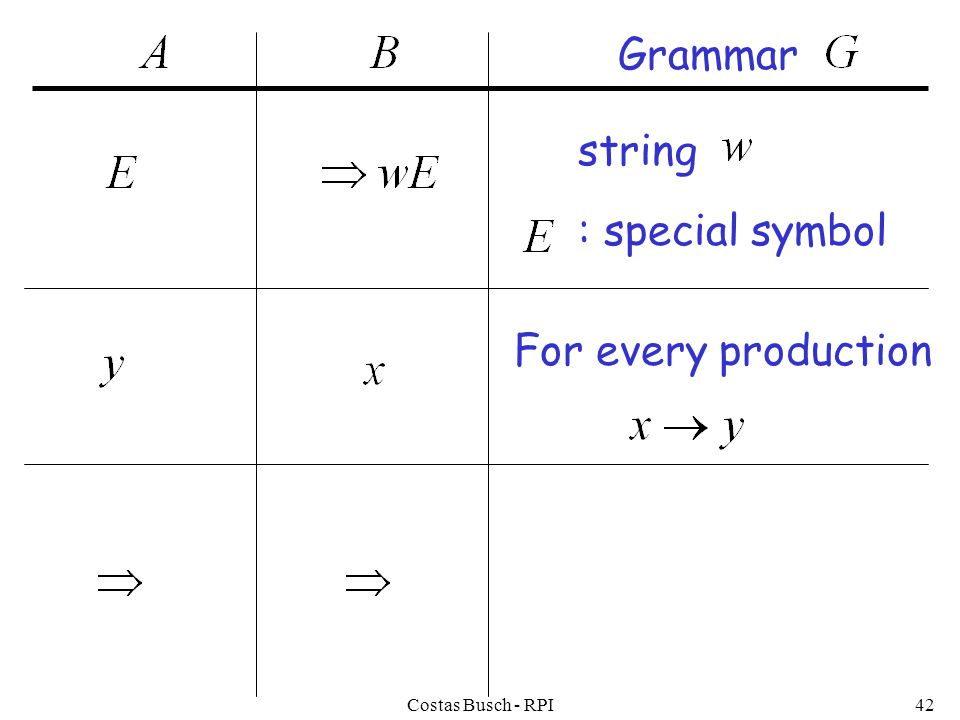 Costas Busch - RPI42 Grammar For every production : special symbol string
