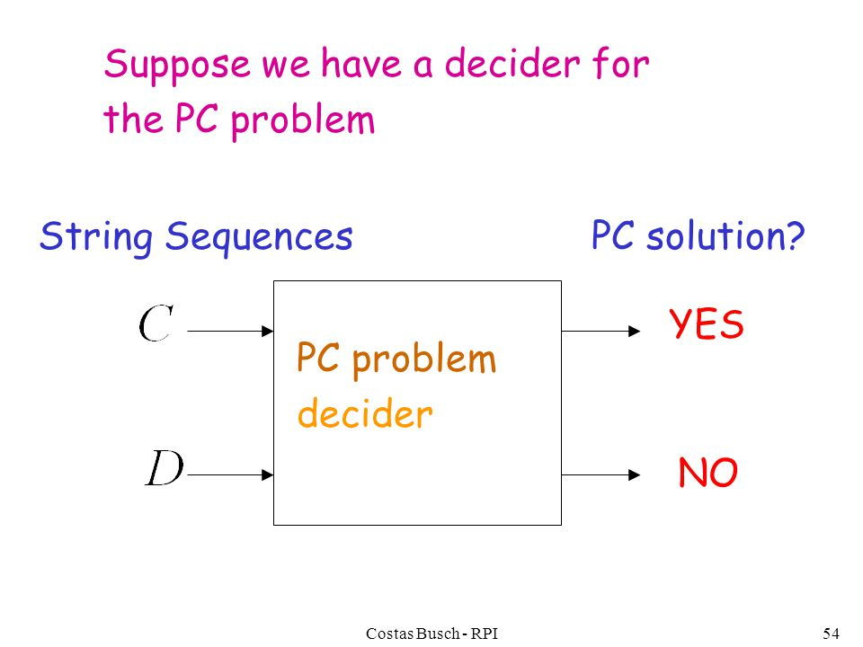 Costas Busch - RPI54 Suppose we have a decider for the PC problem PC solution.