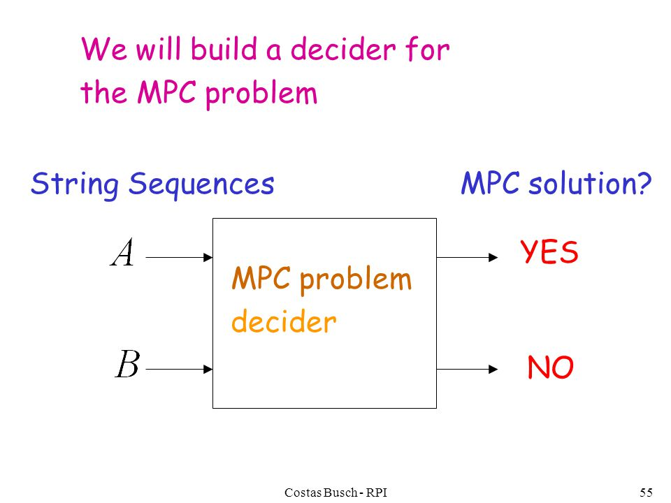 Costas Busch - RPI55 We will build a decider for the MPC problem MPC solution.