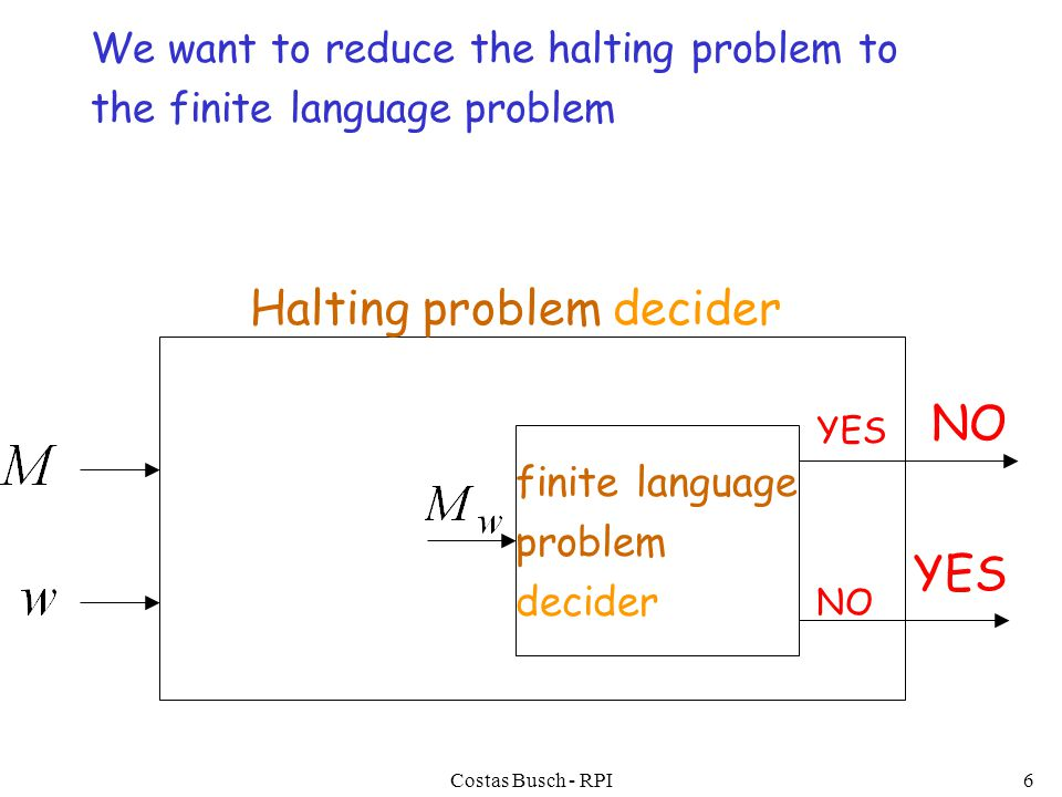 Costas Busch - RPI6 YES NO YES Halting problem decider finite language problem decider We want to reduce the halting problem to the finite language problem