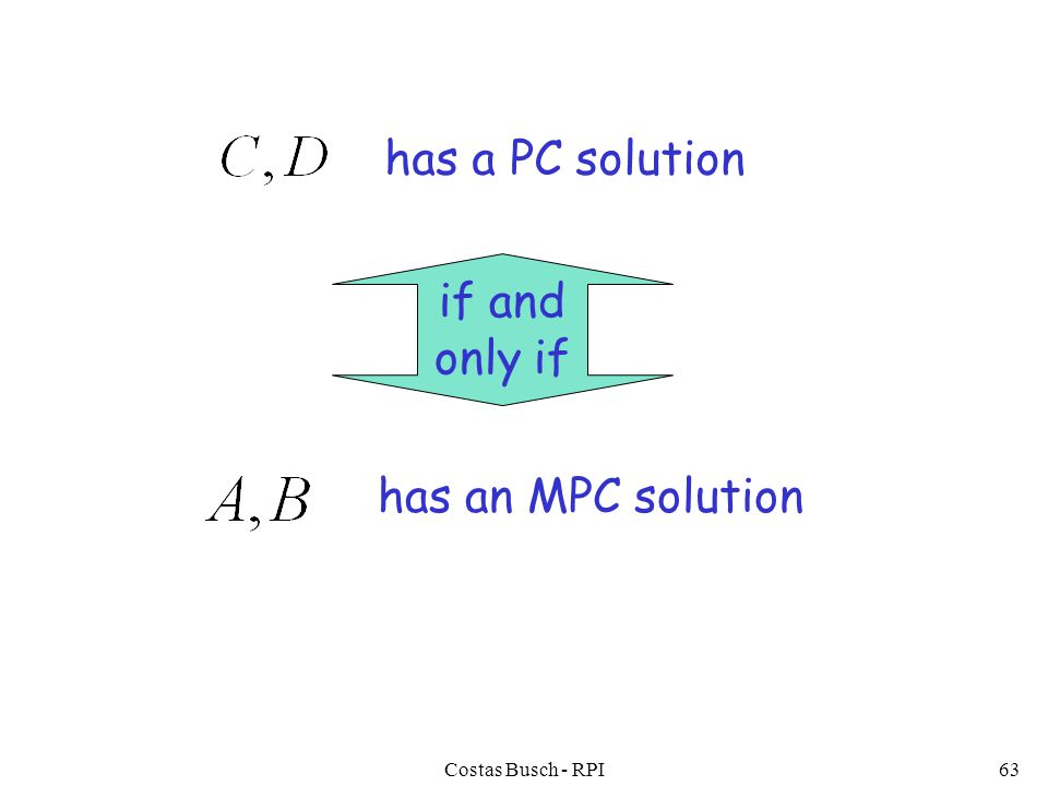 Costas Busch - RPI63 has a PC solution has an MPC solution if and only if
