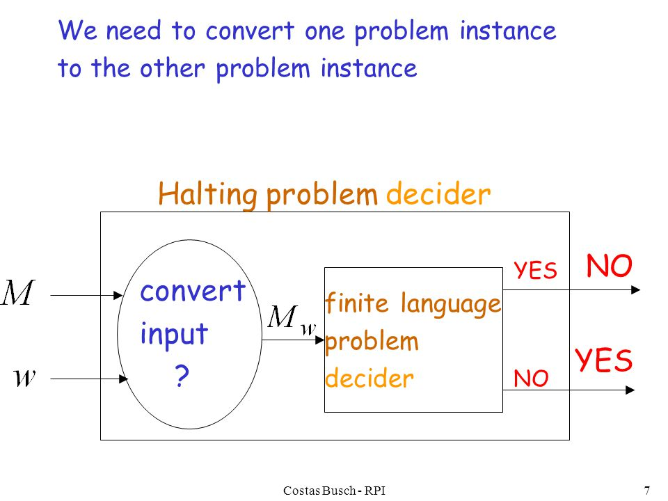 Costas Busch - RPI7 YES NO YES Halting problem decider finite language problem decider We need to convert one problem instance to the other problem instance convert input