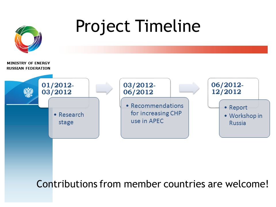 MINISTRY OF ENERGY RUSSIAN FEDERATION Project Timeline 01/ /2012 Research stage 03/ /2012 Recommendations for increasing CHP use in APEC 06/ /2012 Report Workshop in Russia Contributions from member countries are welcome!
