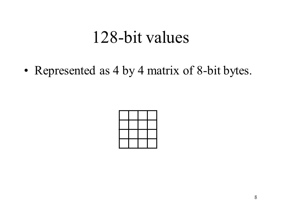 8 128-bit values Represented as 4 by 4 matrix of 8-bit bytes.