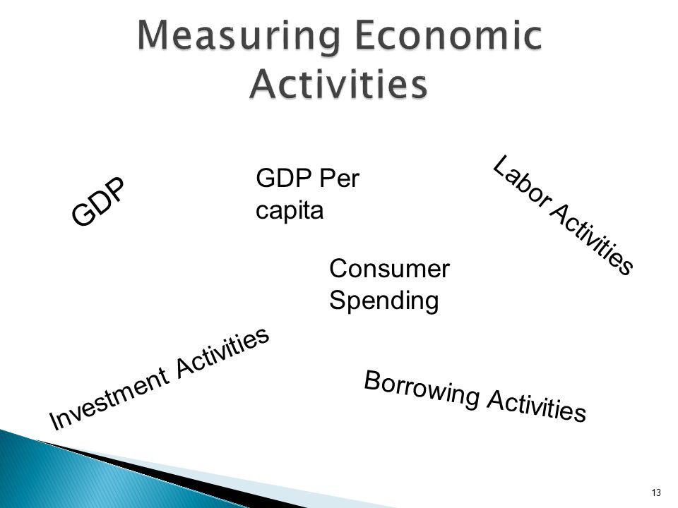 13 GDP GDP Per capita Labor Activities Consumer Spending Investment Activities Borrowing Activities