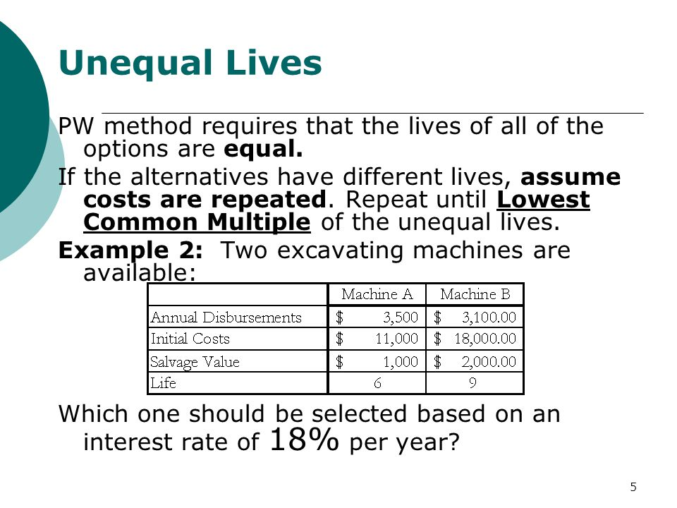 5 Unequal Lives PW method requires that the lives of all of the options are equal.