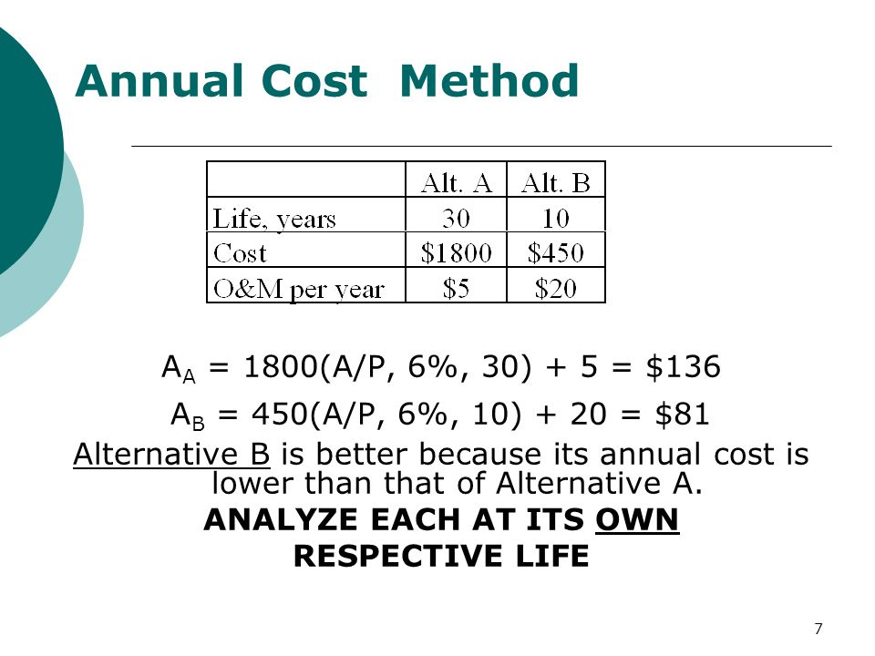 7 Annual Cost Method A A = 1800(A/P, 6%, 30) + 5 = $136 A B = 450(A/P, 6%, 10) + 20 = $81 Alternative B is better because its annual cost is lower than that of Alternative A.