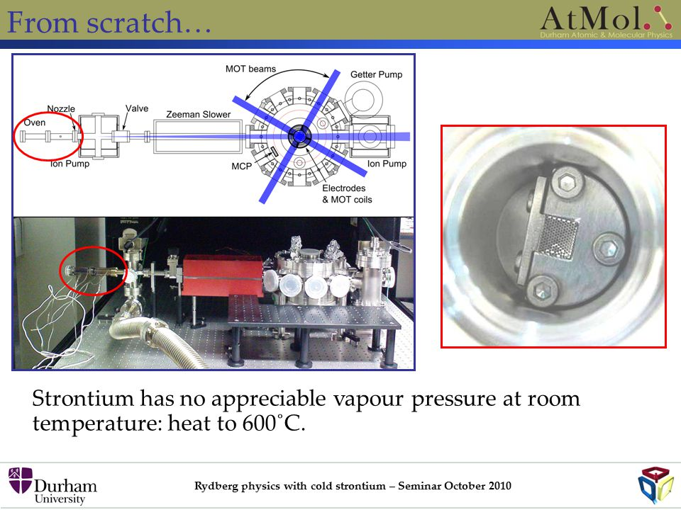 Rydberg physics with cold strontium – Seminar October 2010 From scratch… Strontium has no appreciable vapour pressure at room temperature: heat to 600˚C.
