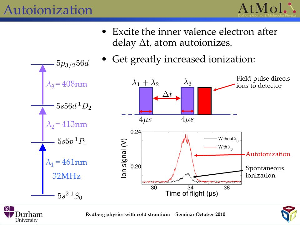 Rydberg physics with cold strontium – Seminar October 2010 Autoionization Excite the inner valence electron after delay Δt, atom autoionizes.